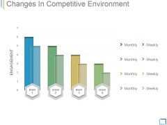 Changes In Competitive Environment Template 2 Ppt PowerPoint Presentation Background Image