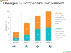 Changes In Competitive Environment Template 2 Ppt Powerpoint Presentation Gallery Guide