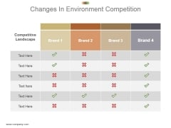 Changes In Environment Competition Powerpoint Layout