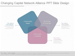 Changing Capital Network Alliance Ppt Slide Design