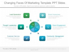 Changing Faces Of Marketing Template Ppt Slides