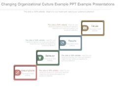 Changing Organizational Culture Example Ppt Example Presentations