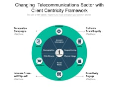 Changing Telecommunications Sector With Client Centricity Framework Ppt PowerPoint Presentation File Background Designs PDF