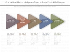 Channel And Market Intelligence Example Powerpoint Slide Designs