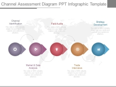 Channel Assessment Diagram Ppt Infographic Template