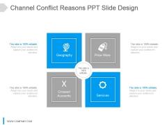 Channel Conflict Reasons Ppt Slide Design