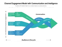 Channel Engagement Model With Communication And Intelligence Ppt PowerPoint Presentation File Maker PDF