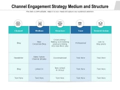 Channel Engagement Strategy Medium And Structure Ppt PowerPoint Presentation File Template PDF