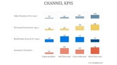 Channel Kpis Ppt PowerPoint Presentation Background Designs