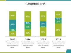 Channel Kpis Ppt PowerPoint Presentation Inspiration Aids