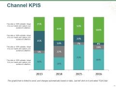 Channel Kpis Ppt PowerPoint Presentation Model Smartart