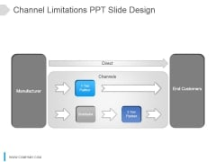 Channel Limitations Ppt Slide Design