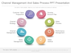 Channel Management And Sales Process Ppt Presentation