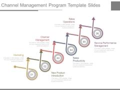 Channel Management Program Template Slides
