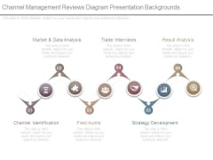 Channel Management Reviews Diagram Presentation Backgrounds