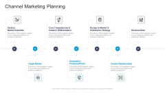 Channel Marketing Planning Commercial Marketing Guidelines And Tactics Designs PDF