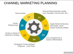 Channel Marketing Planning Ppt PowerPoint Presentation Icon Elements