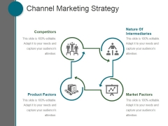 Channel Marketing Strategy Ppt PowerPoint Presentation Background Image