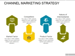 Channel Marketing Strategy Template Ppt PowerPoint Presentation Styles Grid