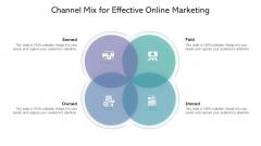 Channel Mix For Effective Online Marketing Ppt Inspiration Deck PDF