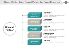 Channel Partner Sales Support Participative Expert Resources Ppt PowerPoint Presentation Infographics Slideshow
