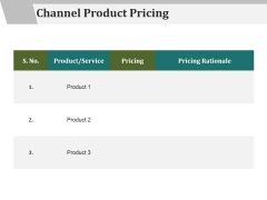 Channel Product Pricing Ppt PowerPoint Presentation Model Background Designs
