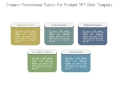Channel Promotional Events For Product Ppt Slide Template