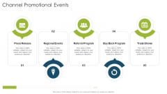 Channel Promotional Events Organizational Strategies And Promotion Techniques Microsoft PDF