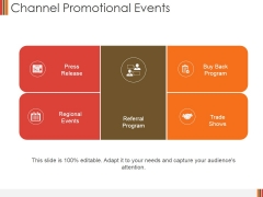 Channel Promotional Events Ppt PowerPoint Presentation Ideas Introduction