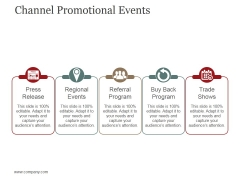Channel Promotional Events Ppt PowerPoint Presentation Pictures Background Designs