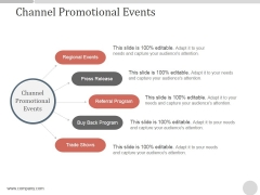 Channel Promotional Events Ppt PowerPoint Presentation Slides