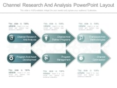 Channel Research And Analysis Power Point Layout