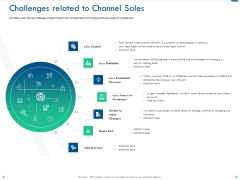 Channel Sales Taking Your Product To Market Challenges Related To Channel Sales Pictures PDF