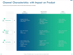 Channel Sales Taking Your Product To Market Channel Characteristics With Impact On Product Microsoft PDF