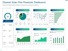 Channel Sales Taking Your Product To Market Channel Sales Plan Financials Dashboard Graphics PDF