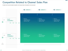 Channel Sales Taking Your Product To Market Competition Related To Channel Sales Plan Background PDF