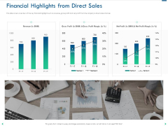 Channel Sales Taking Your Product To Market Financial Highlights From Direct Sales Topics PDF