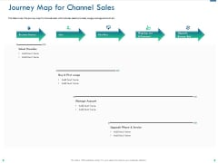 Channel Sales Taking Your Product To Market Journey Map For Channel Sales Topics PDF