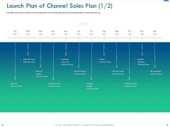 Channel Sales Taking Your Product To Market Launch Plan Of Channel Sales Plan Model Pictures PDF
