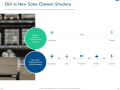 Channel Sales Taking Your Product To Market Old Vs New Sales Channel Structure Elements PDF
