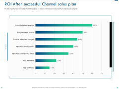 Channel Sales Taking Your Product To Market ROI After Successful Channel Sales Plan Professional PDF