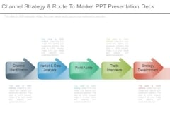 Channel Strategy And Route To Market Ppt Presentation Deck