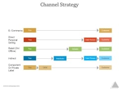 Channel Strategy Ppt PowerPoint Presentation Design Ideas