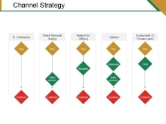 Channel Strategy Ppt PowerPoint Presentation File Graphics Example