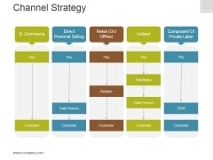 Channel Strategy Ppt PowerPoint Presentation Inspiration