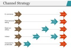 Channel Strategy Ppt PowerPoint Presentation Portfolio Format Ideas