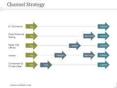 Channel Strategy Ppt PowerPoint Presentation Shapes