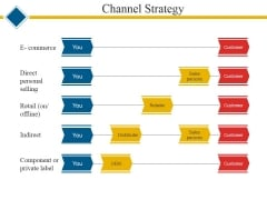 Channel Strategy Ppt PowerPoint Presentation Show Outline