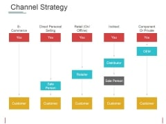 Channel Strategy Ppt PowerPoint Presentation Summary Show