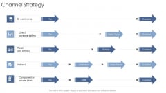 Channel Strategy Startup Business Strategy Ppt Ideas Example PDF